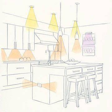 Konyha világítás: fókuszálj a munkafelületre!