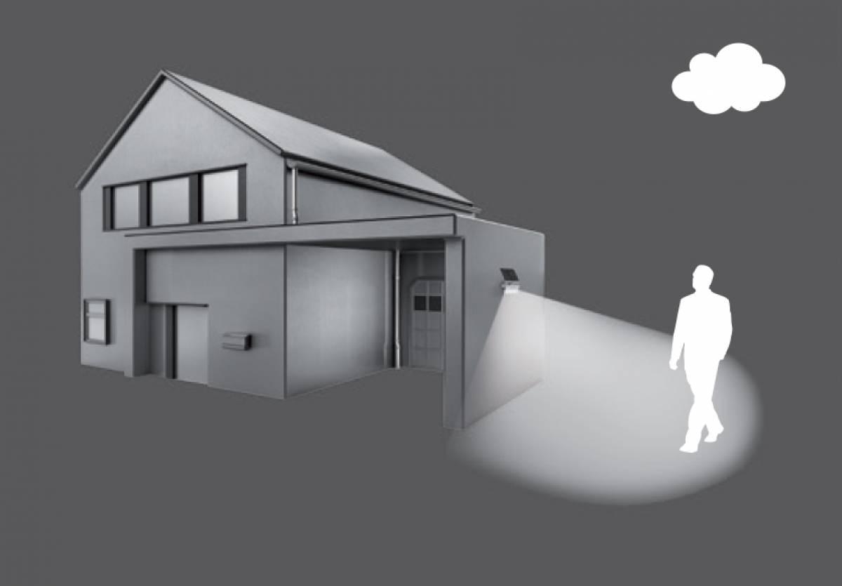 csatlakoztassa a házba napelemeket randevú telefonszámok Kanada